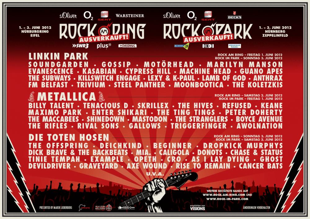 Rock Am Ring Karte.History Rock Am Ring 2020