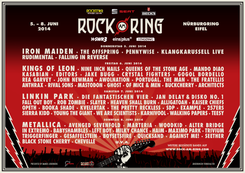 History Rock Am Ring 2019